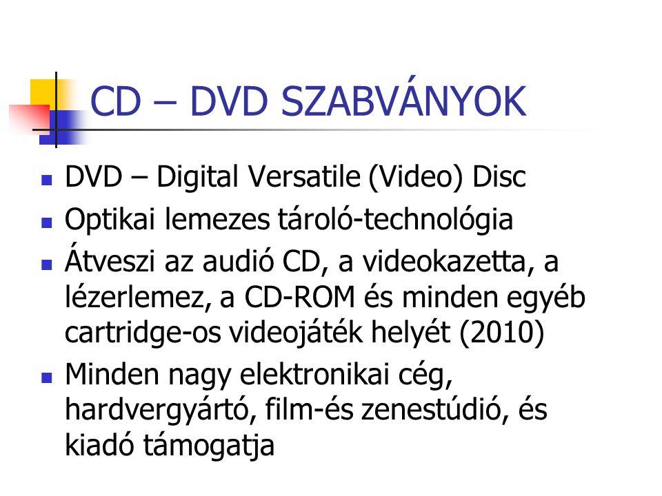 CD – DVD SZABVÁNYOK DVD – Digital Versatile (Video) Disc Optikai lemezes tároló-technológia Átveszi az audió CD, a videokazetta, a lézerlemez, a CD-RO