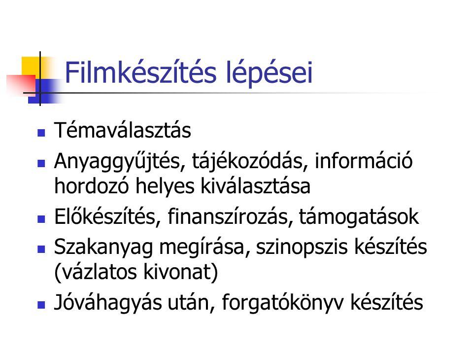 Filmkészítés lépései Témaválasztás Anyaggyűjtés, tájékozódás, információ hordozó helyes kiválasztása Előkészítés, finanszírozás, támogatások Szakanyag