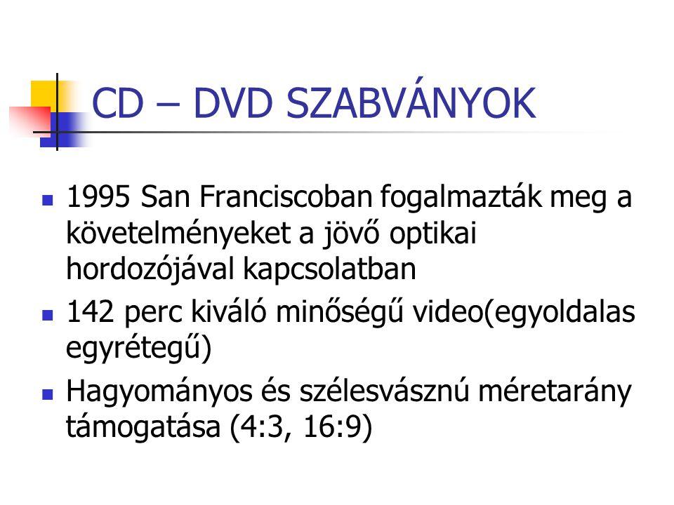 CD – DVD SZABVÁNYOK 1995 San Franciscoban fogalmazták meg a követelményeket a jövő optikai hordozójával kapcsolatban 142 perc kiváló minőségű video(eg