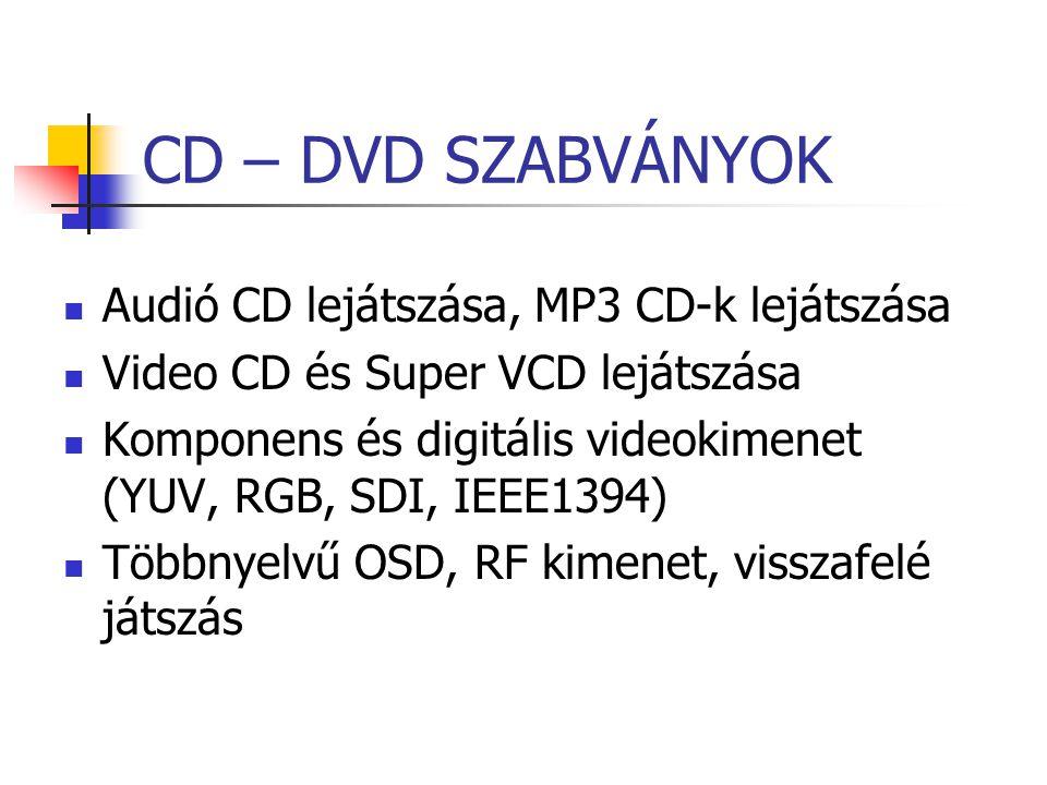 CD – DVD SZABVÁNYOK Audió CD lejátszása, MP3 CD-k lejátszása Video CD és Super VCD lejátszása Komponens és digitális videokimenet (YUV, RGB, SDI, IEEE