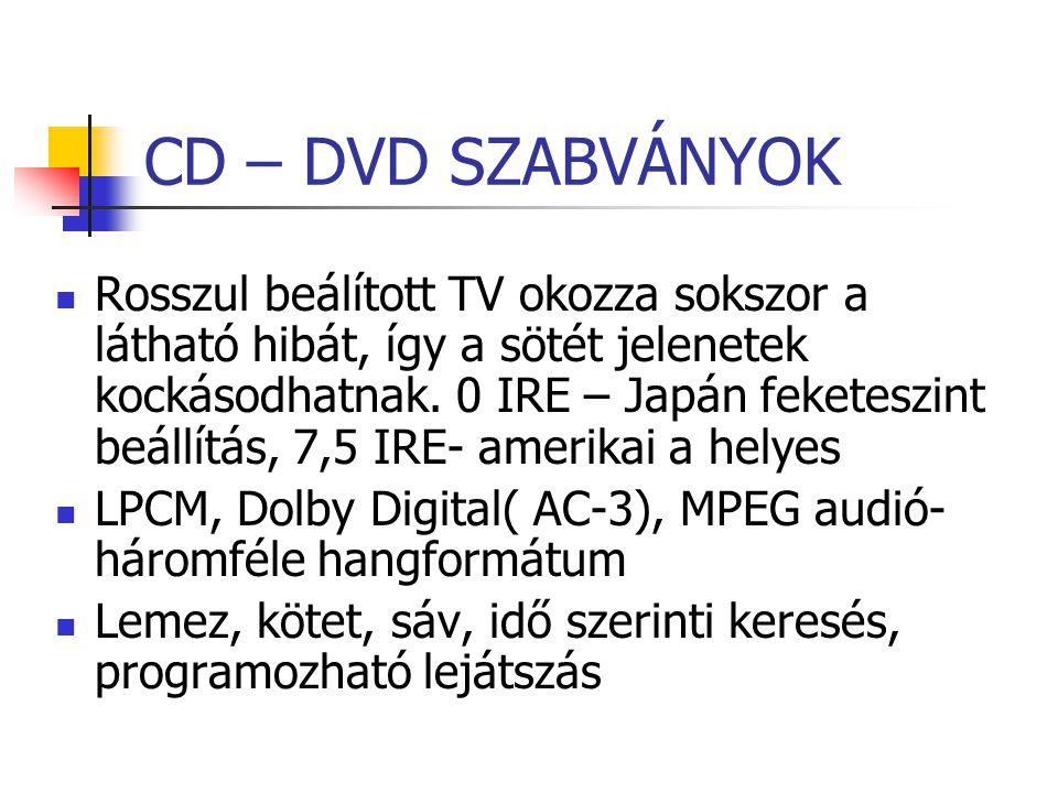 CD – DVD SZABVÁNYOK Rosszul beálított TV okozza sokszor a látható hibát, így a sötét jelenetek kockásodhatnak. 0 IRE – Japán feketeszint beállítás, 7,