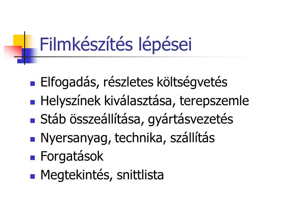 Filmkészítés lépései Elfogadás, részletes költségvetés Helyszínek kiválasztása, terepszemle Stáb összeállítása, gyártásvezetés Nyersanyag, technika, s