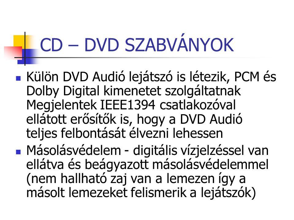 CD – DVD SZABVÁNYOK Külön DVD Audió lejátszó is létezik, PCM és Dolby Digital kimenetet szolgáltatnak Megjelentek IEEE1394 csatlakozóval ellátott erős