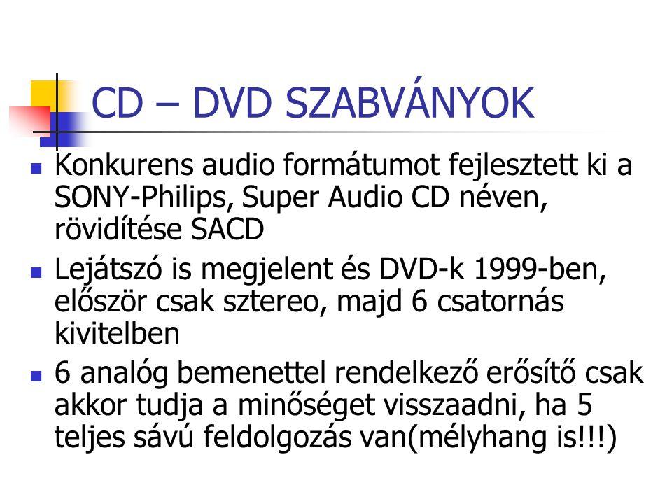 CD – DVD SZABVÁNYOK Konkurens audio formátumot fejlesztett ki a SONY-Philips, Super Audio CD néven, rövidítése SACD Lejátszó is megjelent és DVD-k 199