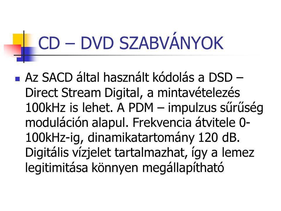 CD – DVD SZABVÁNYOK Az SACD által használt kódolás a DSD – Direct Stream Digital, a mintavételezés 100kHz is lehet. A PDM – impulzus sűrűség moduláció
