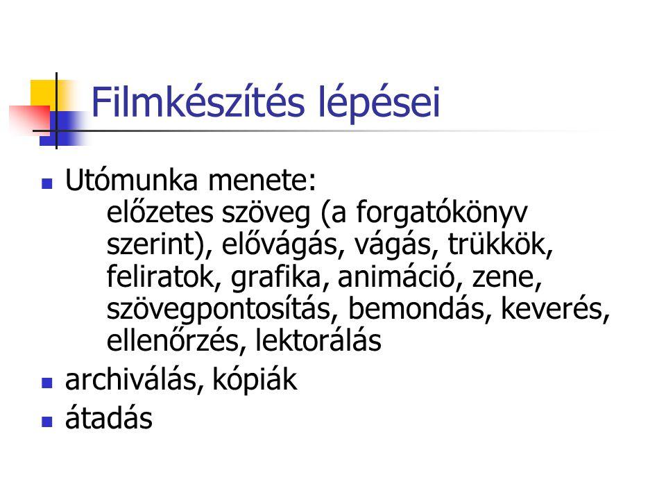 Filmkészítés lépései Utómunka menete: előzetes szöveg (a forgatókönyv szerint), elővágás, vágás, trükkök, feliratok, grafika, animáció, zene, szövegpo