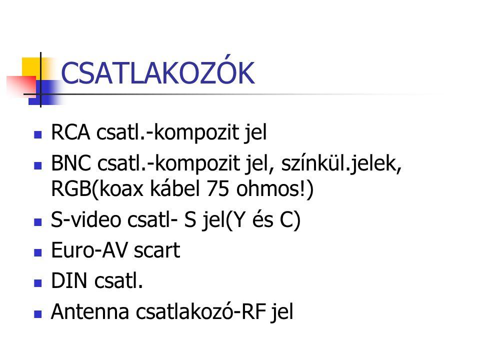 CSATLAKOZÓK RCA csatl.-kompozit jel BNC csatl.-kompozit jel, színkül.jelek, RGB(koax kábel 75 ohmos!) S-video csatl- S jel(Y és C) Euro-AV scart DIN c