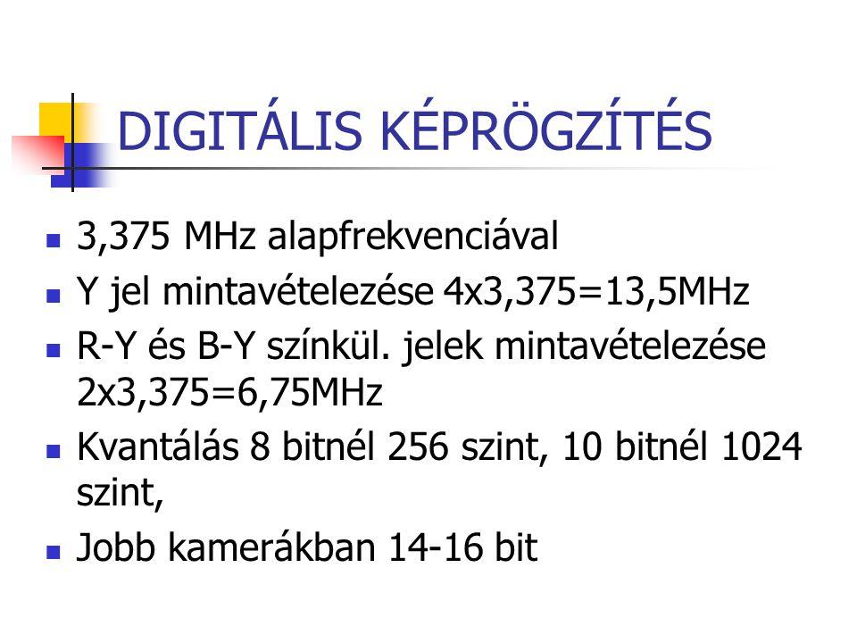 DIGITÁLIS KÉPRÖGZÍTÉS 3,375 MHz alapfrekvenciával Y jel mintavételezése 4x3,375=13,5MHz R-Y és B-Y színkül. jelek mintavételezése 2x3,375=6,75MHz Kvan