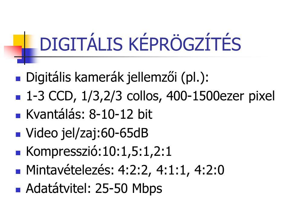 DIGITÁLIS KÉPRÖGZÍTÉS Digitális kamerák jellemzői (pl.): 1-3 CCD, 1/3,2/3 collos, 400-1500ezer pixel Kvantálás: 8-10-12 bit Video jel/zaj:60-65dB Komp