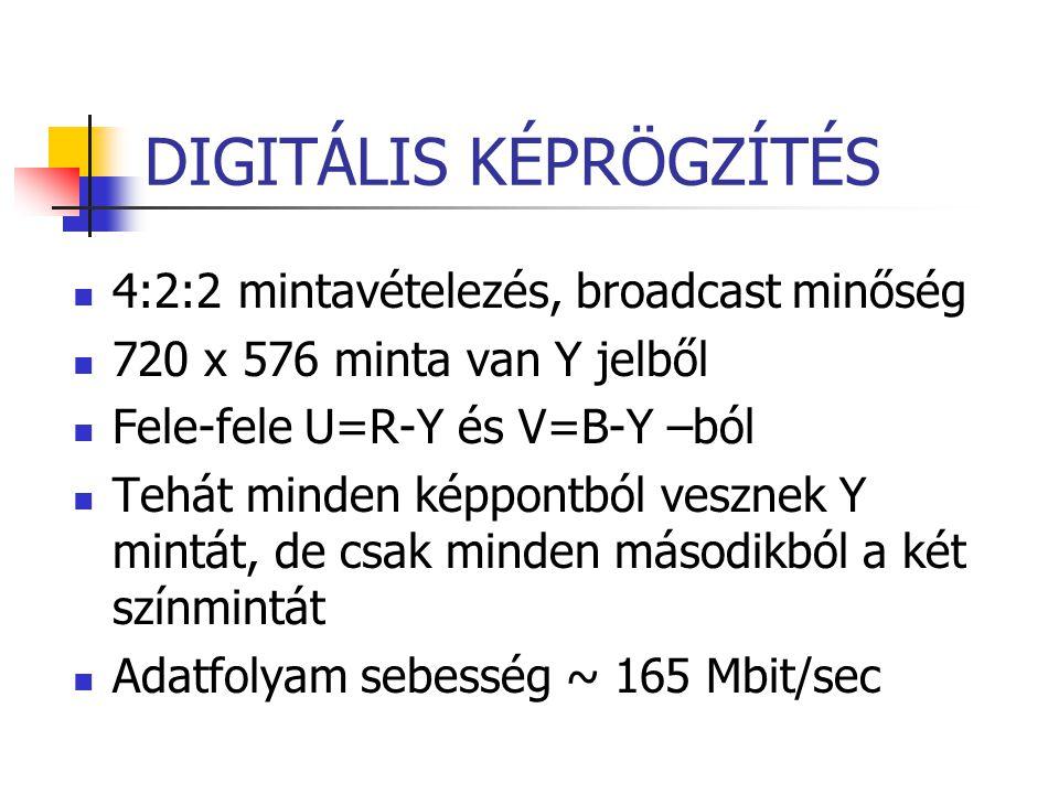 DIGITÁLIS KÉPRÖGZÍTÉS 4:2:2 mintavételezés, broadcast minőség 720 x 576 minta van Y jelből Fele-fele U=R-Y és V=B-Y –ból Tehát minden képpontból veszn