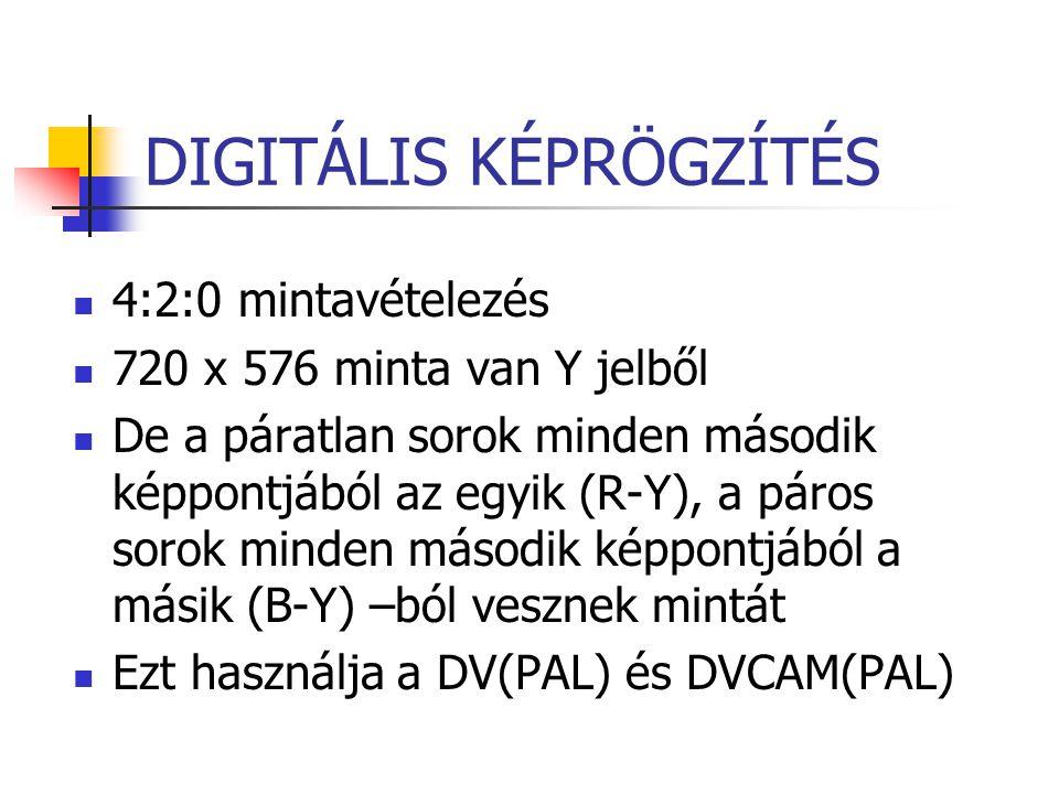 DIGITÁLIS KÉPRÖGZÍTÉS 4:2:0 mintavételezés 720 x 576 minta van Y jelből De a páratlan sorok minden második képpontjából az egyik (R-Y), a páros sorok