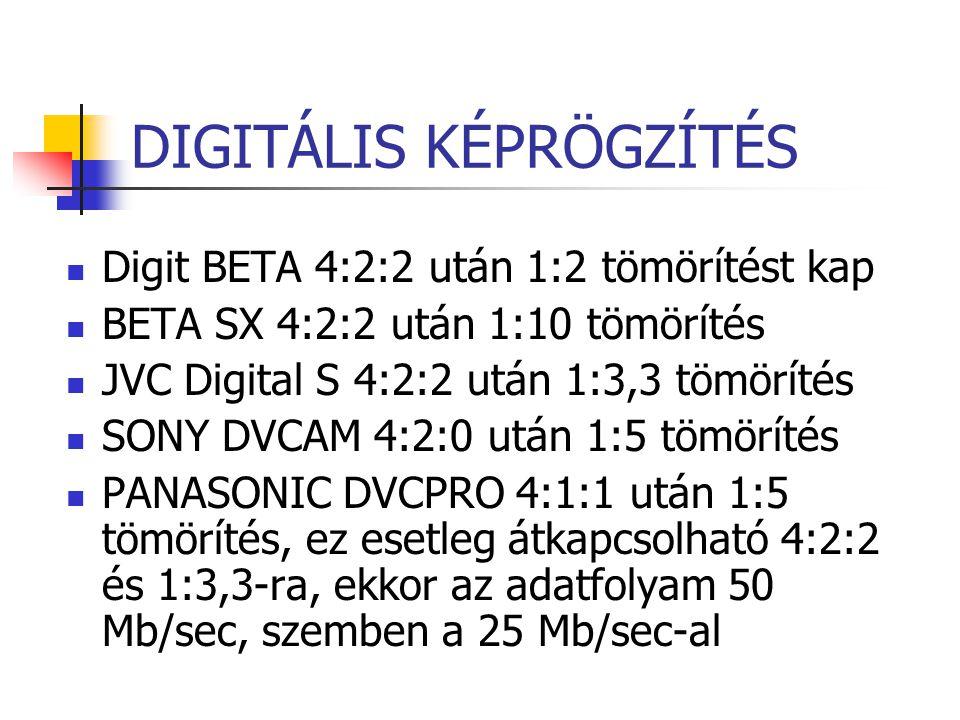 DIGITÁLIS KÉPRÖGZÍTÉS Digit BETA 4:2:2 után 1:2 tömörítést kap BETA SX 4:2:2 után 1:10 tömörítés JVC Digital S 4:2:2 után 1:3,3 tömörítés SONY DVCAM 4