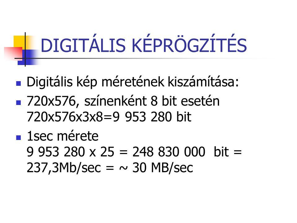 DIGITÁLIS KÉPRÖGZÍTÉS Digitális kép méretének kiszámítása: 720x576, színenként 8 bit esetén 720x576x3x8=9 953 280 bit 1sec mérete 9 953 280 x 25 = 248