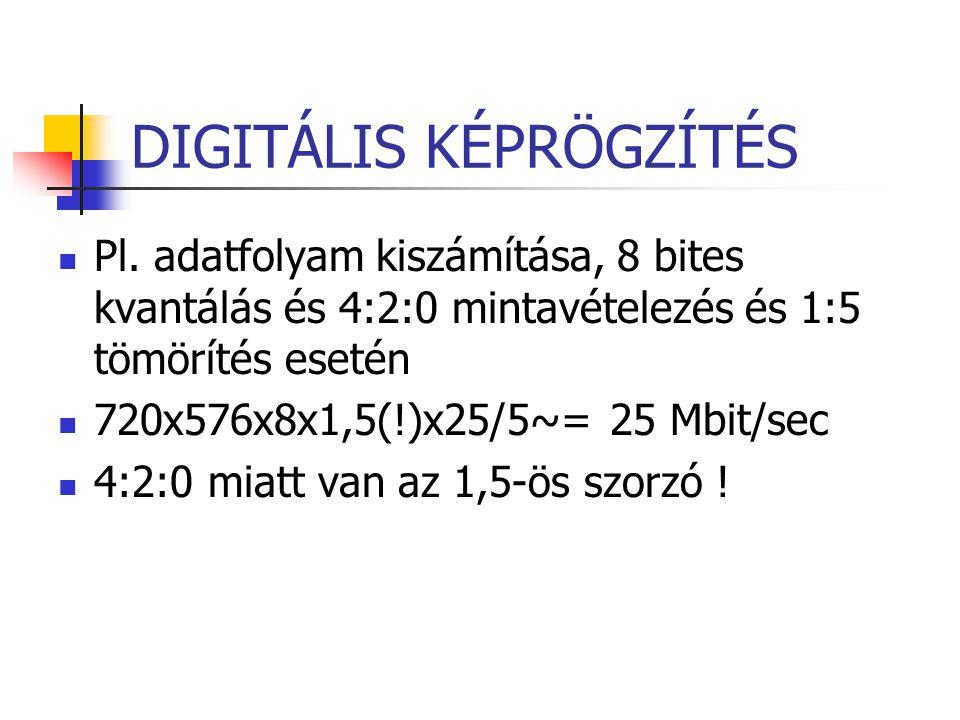 DIGITÁLIS KÉPRÖGZÍTÉS Pl. adatfolyam kiszámítása, 8 bites kvantálás és 4:2:0 mintavételezés és 1:5 tömörítés esetén 720x576x8x1,5(!)x25/5~= 25 Mbit/se