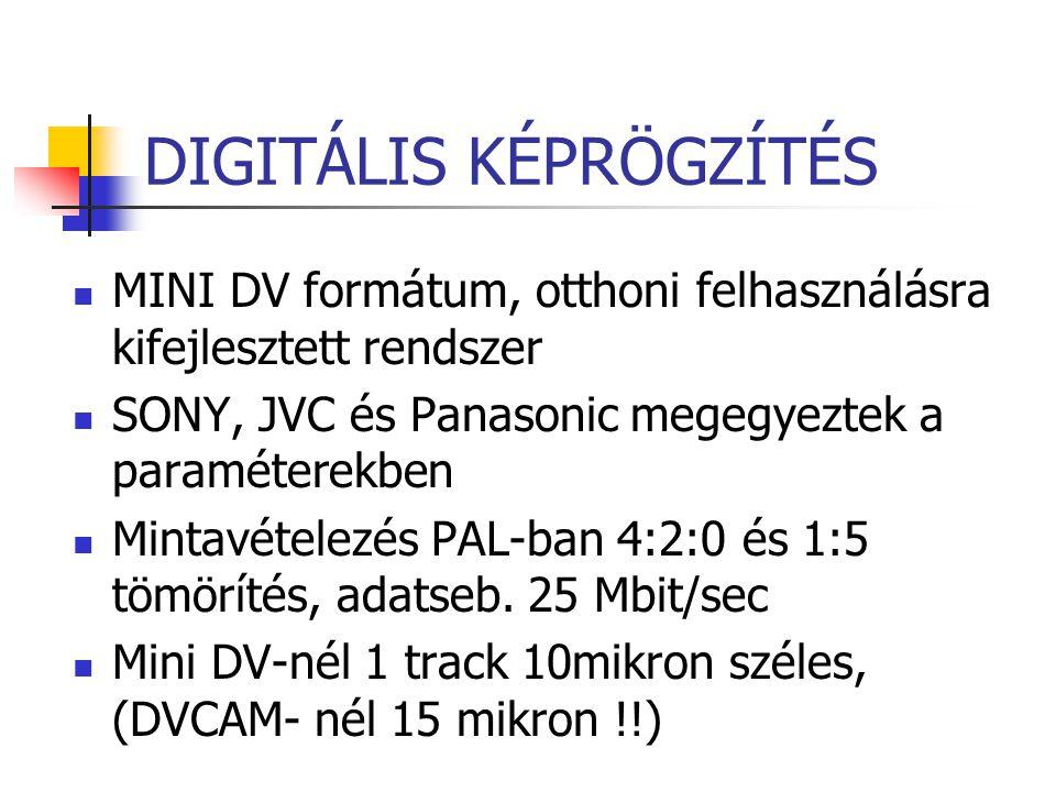 DIGITÁLIS KÉPRÖGZÍTÉS MINI DV formátum, otthoni felhasználásra kifejlesztett rendszer SONY, JVC és Panasonic megegyeztek a paraméterekben Mintavételez