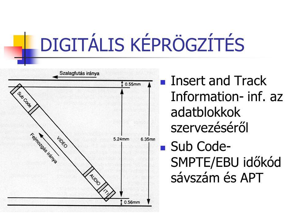 DIGITÁLIS KÉPRÖGZÍTÉS Insert and Track Information- inf. az adatblokkok szervezéséről Sub Code- SMPTE/EBU időkód sávszám és APT