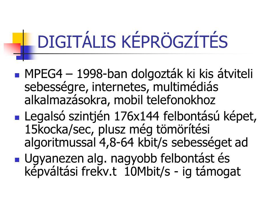 DIGITÁLIS KÉPRÖGZÍTÉS MPEG4 – 1998-ban dolgozták ki kis átviteli sebességre, internetes, multimédiás alkalmazásokra, mobil telefonokhoz Legalsó szintj