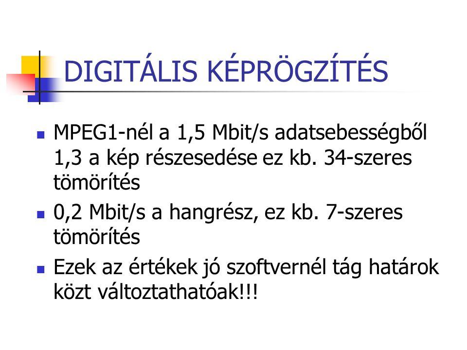 DIGITÁLIS KÉPRÖGZÍTÉS MPEG1-nél a 1,5 Mbit/s adatsebességből 1,3 a kép részesedése ez kb. 34-szeres tömörítés 0,2 Mbit/s a hangrész, ez kb. 7-szeres t