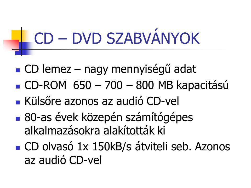 CD – DVD SZABVÁNYOK CD lemez – nagy mennyiségű adat CD-ROM 650 – 700 – 800 MB kapacitású Külsőre azonos az audió CD-vel 80-as évek közepén számítógépe