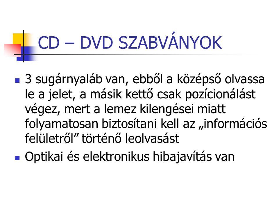 CD – DVD SZABVÁNYOK 3 sugárnyaláb van, ebből a középső olvassa le a jelet, a másik kettő csak pozícionálást végez, mert a lemez kilengései miatt folya