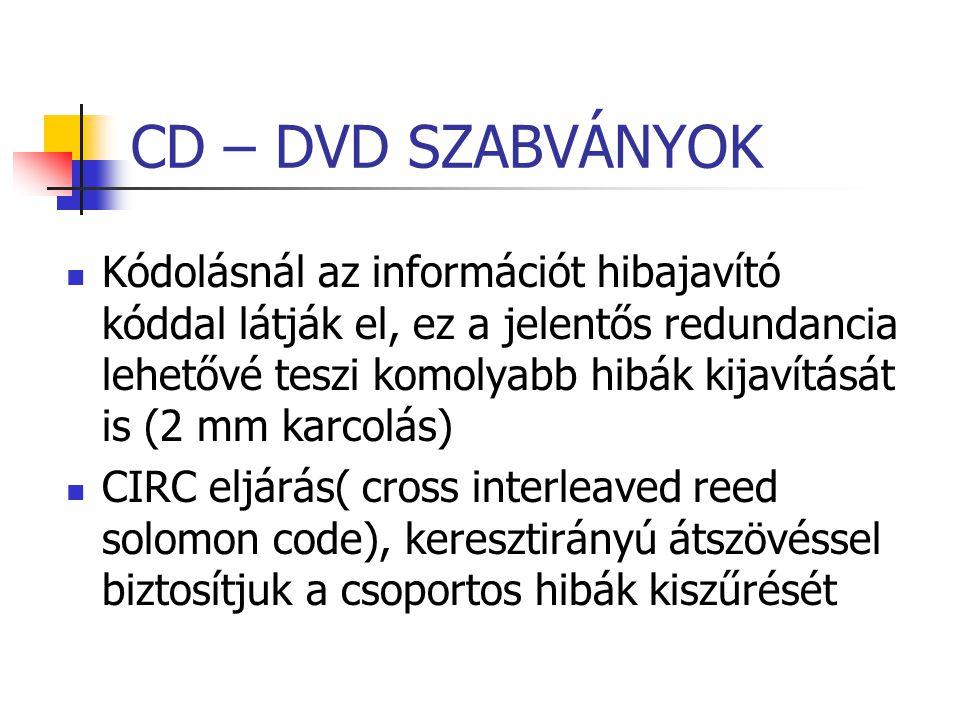 CD – DVD SZABVÁNYOK Kódolásnál az információt hibajavító kóddal látják el, ez a jelentős redundancia lehetővé teszi komolyabb hibák kijavítását is (2