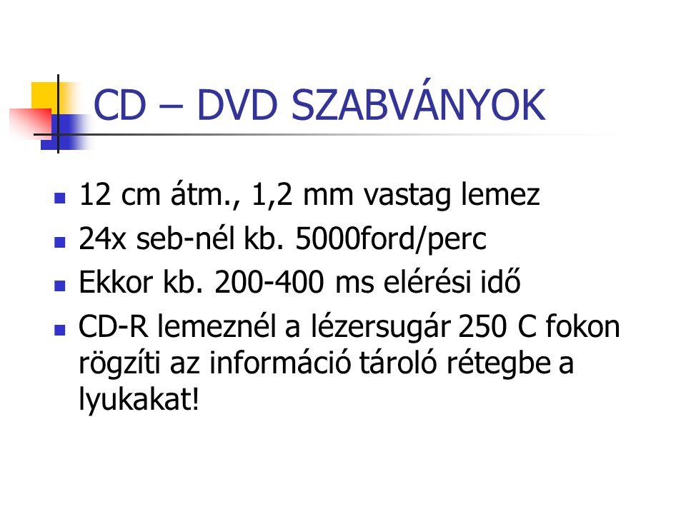 CD – DVD SZABVÁNYOK 12 cm átm., 1,2 mm vastag lemez 24x seb-nél kb. 5000ford/perc Ekkor kb. 200-400 ms elérési idő CD-R lemeznél a lézersugár 250 C fo