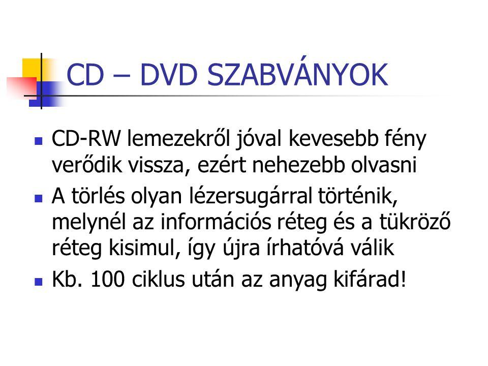 CD – DVD SZABVÁNYOK CD-RW lemezekről jóval kevesebb fény verődik vissza, ezért nehezebb olvasni A törlés olyan lézersugárral történik, melynél az info