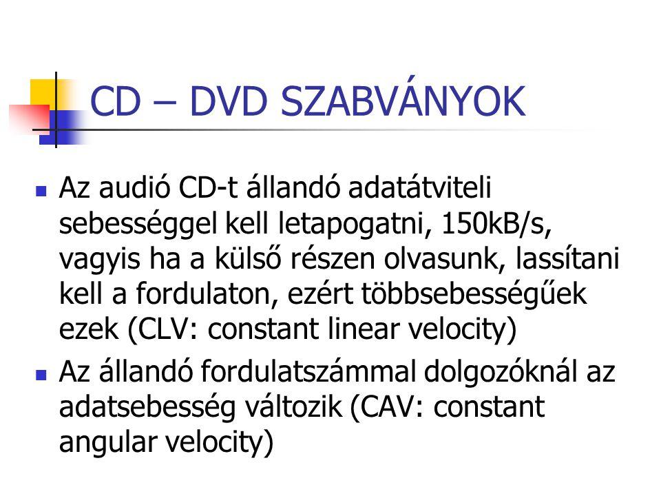 CD – DVD SZABVÁNYOK Az audió CD-t állandó adatátviteli sebességgel kell letapogatni, 150kB/s, vagyis ha a külső részen olvasunk, lassítani kell a ford