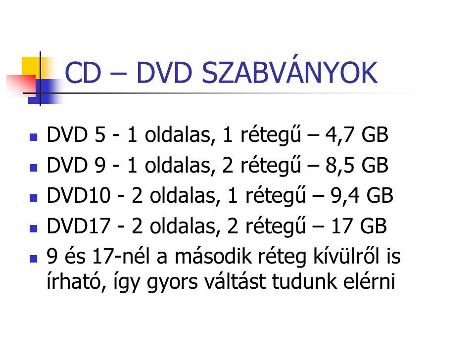 CD – DVD SZABVÁNYOK DVD 5 - 1 oldalas, 1 rétegű – 4,7 GB DVD 9 - 1 oldalas, 2 rétegű – 8,5 GB DVD10 - 2 oldalas, 1 rétegű – 9,4 GB DVD17 - 2 oldalas,