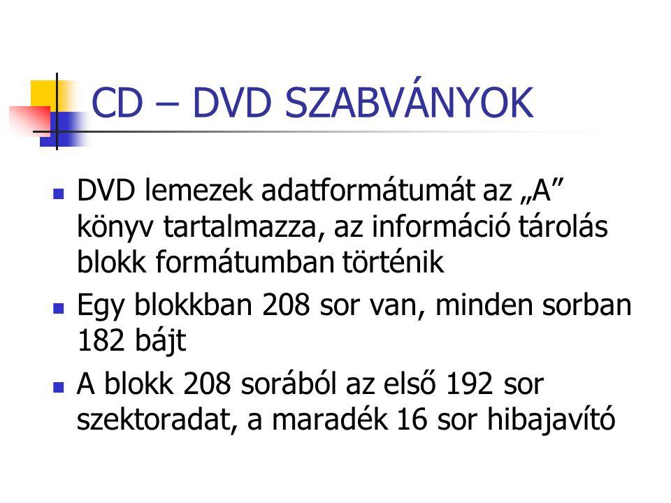 """DVD lemezek adatformátumát az """"A"""" könyv tartalmazza, az információ tárolás blokk formátumban történik Egy blokkban 208 sor van, minden sorban 182 bájt"""