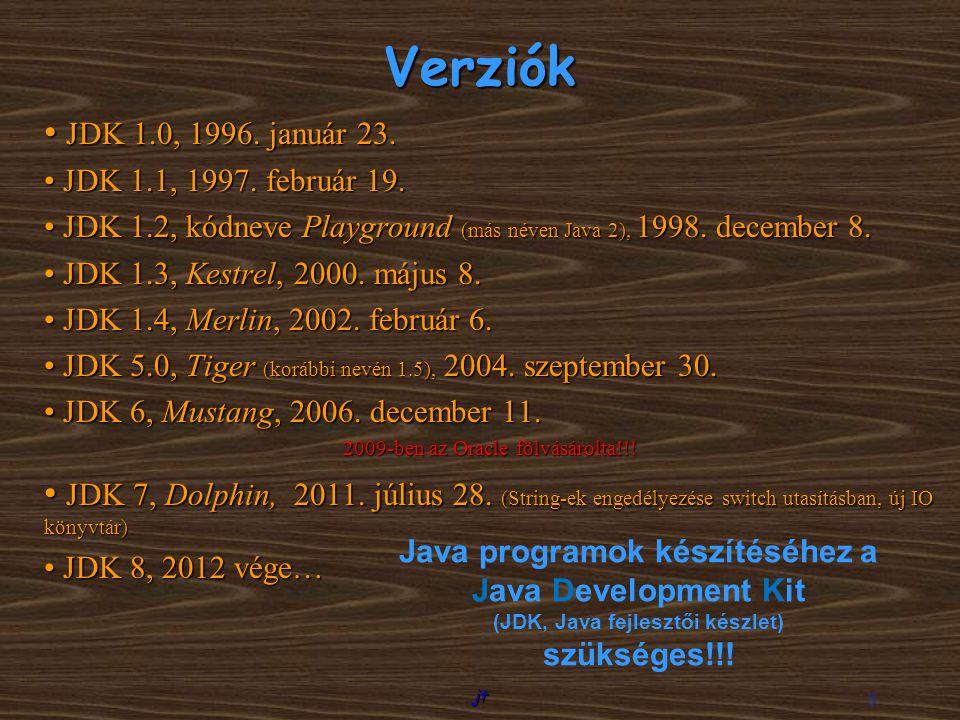 jt 5 Verziók JDK 1.0, 1996. január 23. JDK 1.0, 1996. január 23. JDK 1.1, 1997. február 19. JDK 1.1, 1997. február 19. JDK 1.2, kódneve Playground (má