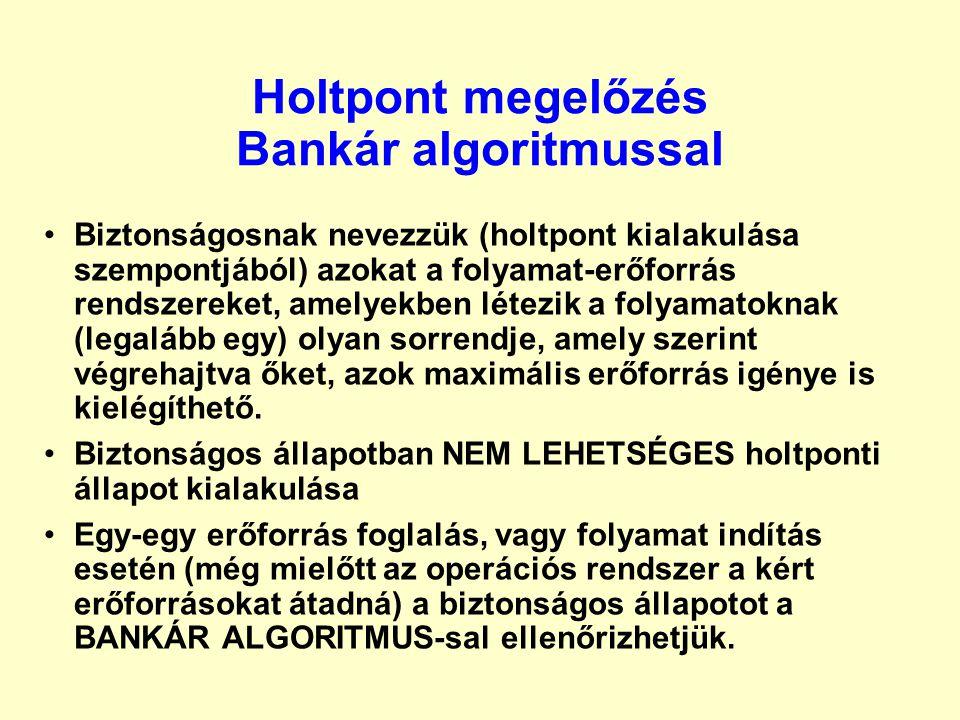 Holtpont megelőzés Bankár algoritmussal Biztonságosnak nevezzük (holtpont kialakulása szempontjából) azokat a folyamat-erőforrás rendszereket, amelyekben létezik a folyamatoknak (legalább egy) olyan sorrendje, amely szerint végrehajtva őket, azok maximális erőforrás igénye is kielégíthető.