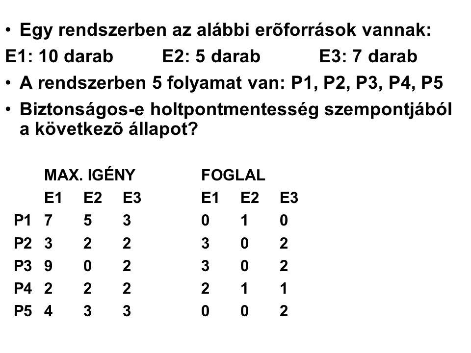 Egy rendszerben az alábbi erõforrások vannak: E1: 10 darabE2: 5 darabE3: 7 darab A rendszerben 5 folyamat van: P1, P2, P3, P4, P5 Biztonságos-e holtpontmentesség szempontjából a következõ állapot.