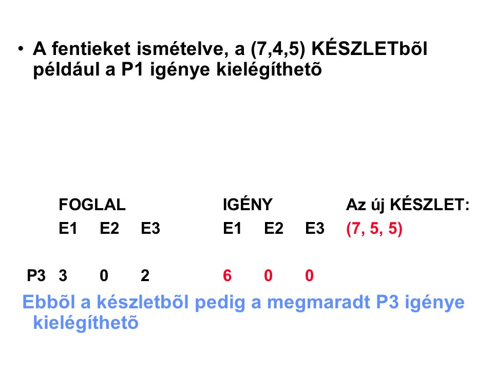 A fentieket ismételve, a (7,4,5) KÉSZLETbõl például a P1 igénye kielégíthetõ FOGLALIGÉNYAz új KÉSZLET: E1 E2 E3E1 E2 E3(7, 5, 5) P3302600 Ebbõl a készletbõl pedig a megmaradt P3 igénye kielégíthetõ