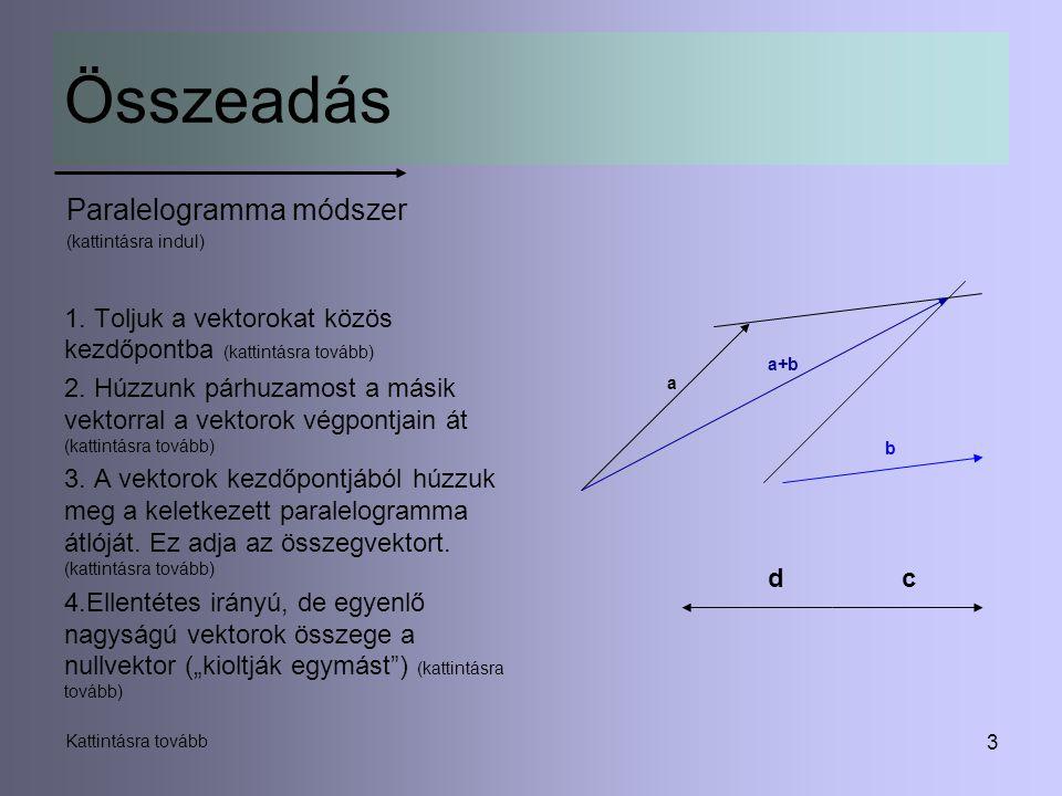 3 Összeadás Paralelogramma módszer (kattintásra indul) 1. Toljuk a vektorokat közös kezdőpontba (kattintásra tovább) 2. Húzzunk párhuzamost a másik ve