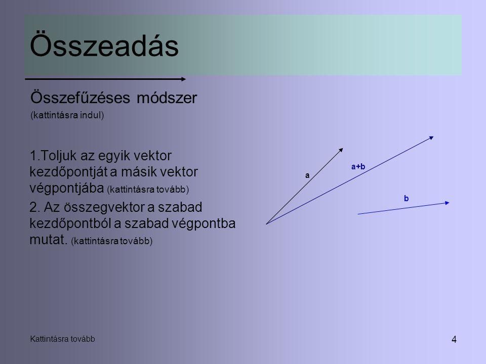 4 Összeadás Összefűzéses módszer (kattintásra indul) 1.Toljuk az egyik vektor kezdőpontját a másik vektor végpontjába (kattintásra tovább) 2. Az össze