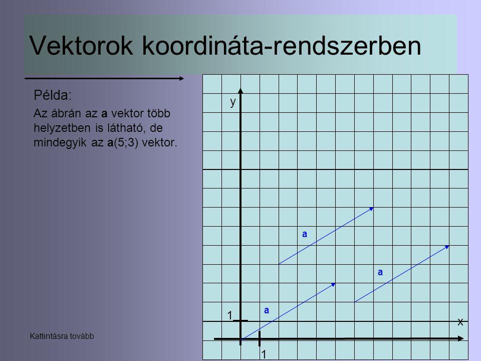 8 Vektorok koordináta-rendszerben Példa: Az ábrán az a vektor több helyzetben is látható, de mindegyik az a(5;3) vektor. a a a Kattintásra tovább