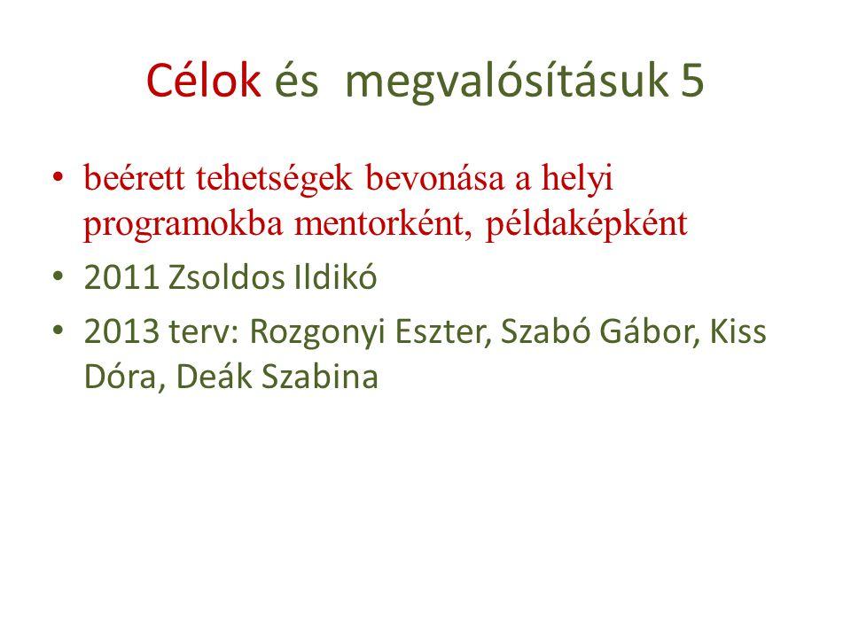 Célok és megvalósításuk 5 beérett tehetségek bevonása a helyi programokba mentorként, példaképként 2011 Zsoldos Ildikó 2013 terv: Rozgonyi Eszter, Szabó Gábor, Kiss Dóra, Deák Szabina