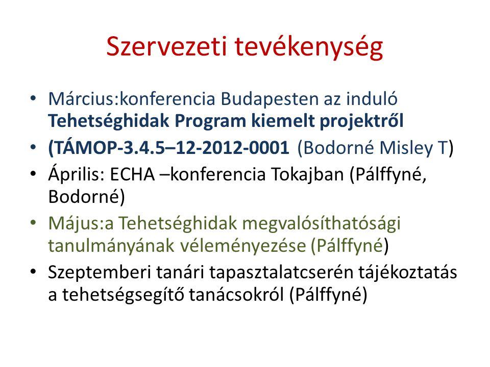 Szervezeti tevékenység Március:konferencia Budapesten az induló Tehetséghidak Program kiemelt projektről (TÁMOP-3.4.5–12-2012-0001 (Bodorné Misley T)