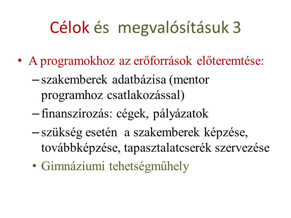 Célok és megvalósításuk 3 A programokhoz az erőforrások előteremtése: – szakemberek adatbázisa (mentor programhoz csatlakozással) – finanszírozás: cég
