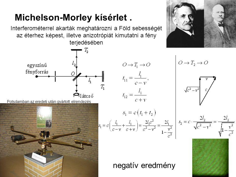 Michelson-Morley kísérlet.