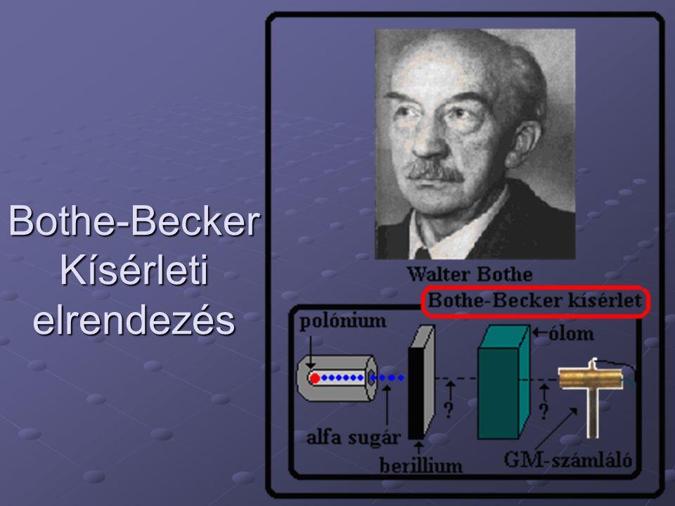 Bothe-Becker Kísérleti elrendezés