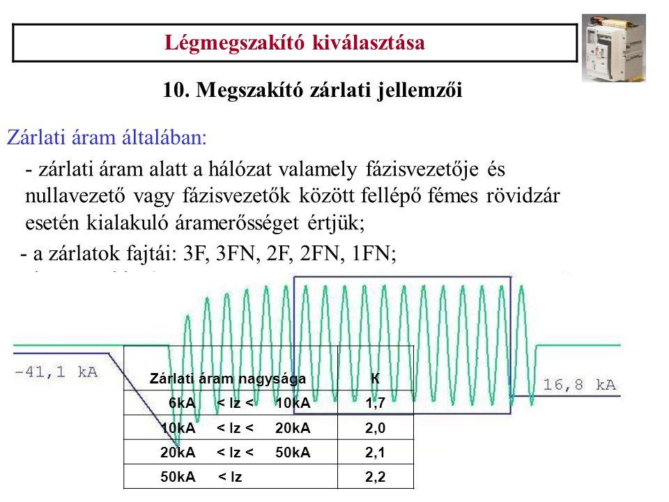 - Csúcsérték – Dinamikus hatás КIeff Légmegszakító kiválasztása Zárlati áram általában: 10. Megszakító zárlati jellemzői - zárlati áram alatt a hálóza