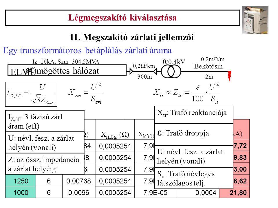 Siemens Tumetic Légmegszakító kiválasztása 11. Megszakító zárlati jellemzői Egy transzformátoros betáplálás zárlati árama mögöttes hálózat ∞ 10/0,4kV