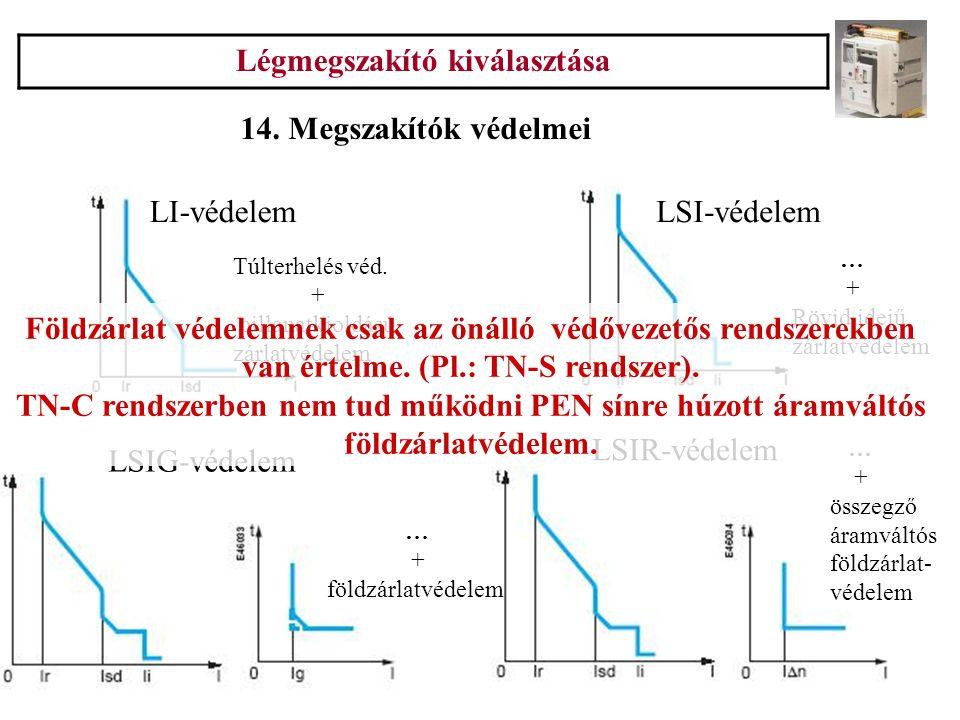 Légmegszakító kiválasztása 14. Megszakítók védelmei LI-védelemLSI-védelem LSIG-védelem LSIR-védelem Túlterhelés véd. + pillanatkioldású zárlatvédelem