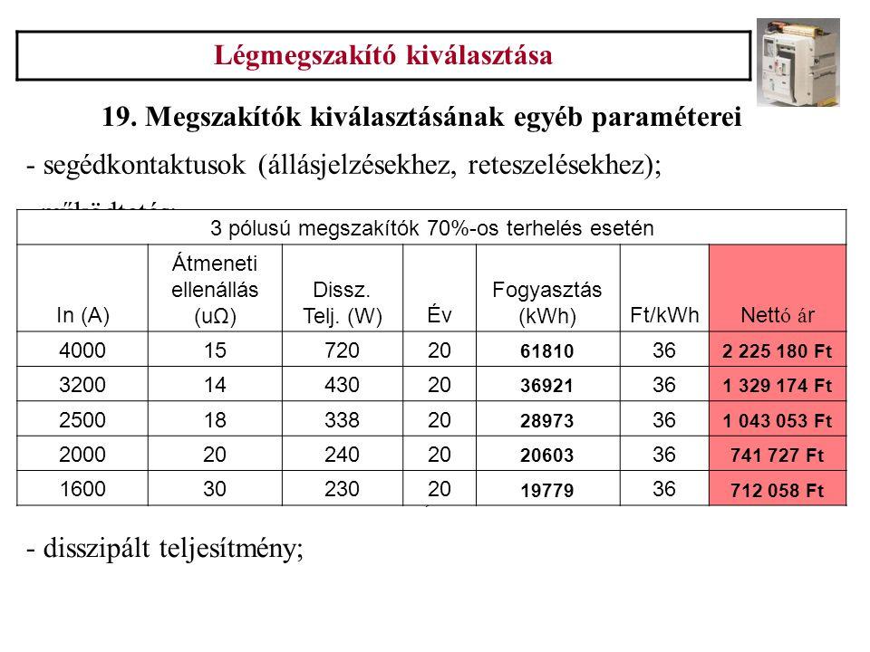 Légmegszakító kiválasztása 19. Megszakítók kiválasztásának egyéb paraméterei - segédkontaktusok (állásjelzésekhez, reteszelésekhez); - működtetés: - m