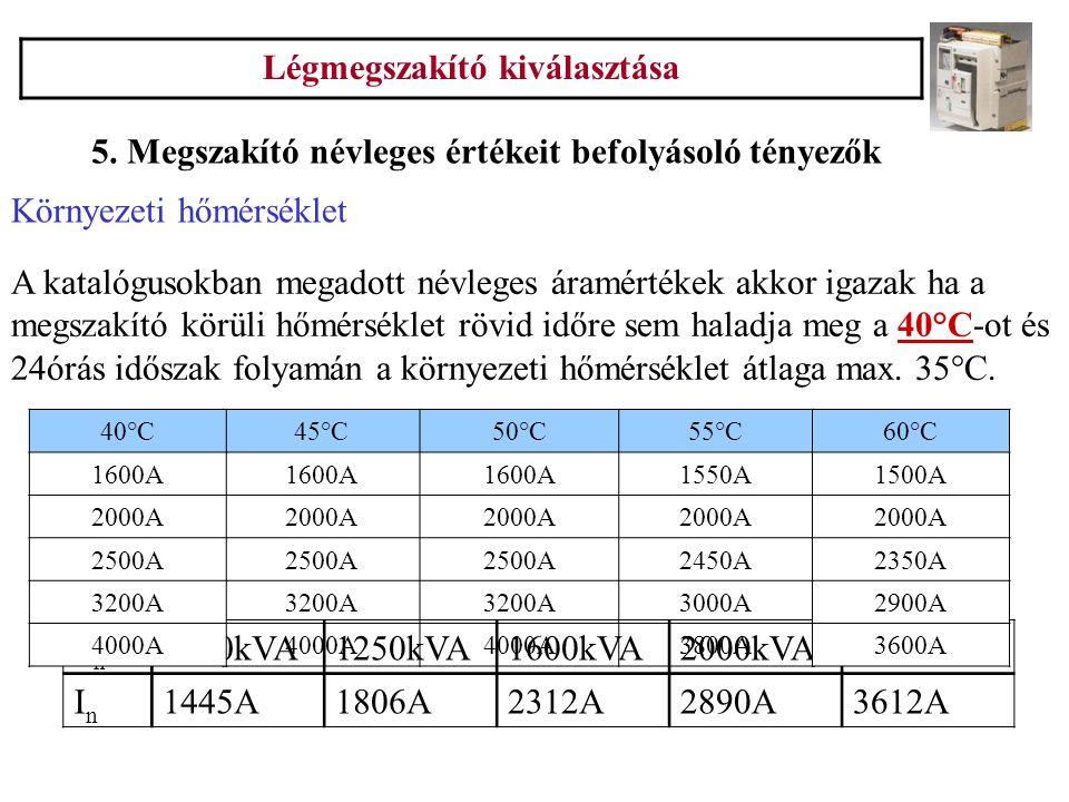 Légmegszakító kiválasztása Környezeti hőmérséklet 5. Megszakító névleges értékeit befolyásoló tényezők SnSn 1000kVA1250kVA1600kVA2000kVA2500kVA InIn 1