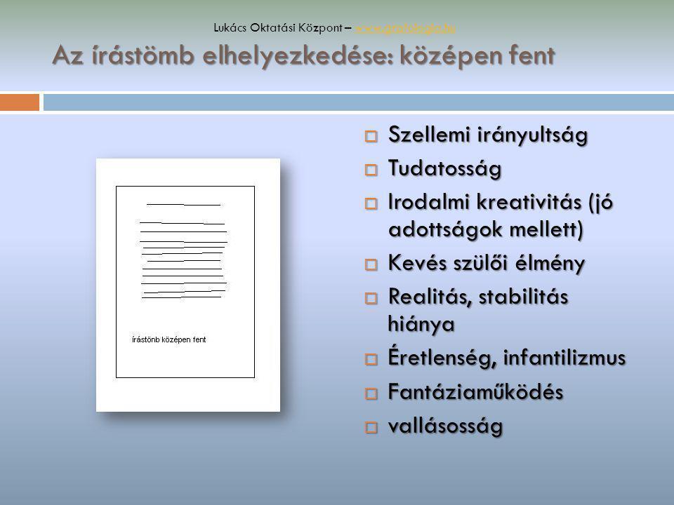 Az írástömb elhelyezkedése: középen fent  Szellemi irányultság  Tudatosság  Irodalmi kreativitás (jó adottságok mellett)  Kevés szülői élmény  Re