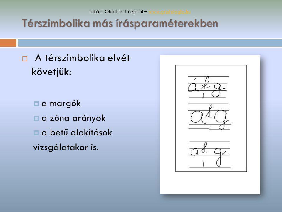 Térszimbolika más írásparaméterekben  A térszimbolika elvét követjük:  a margók  a zóna arányok  a betű alakítások vizsgálatakor is. Lukács Oktatá