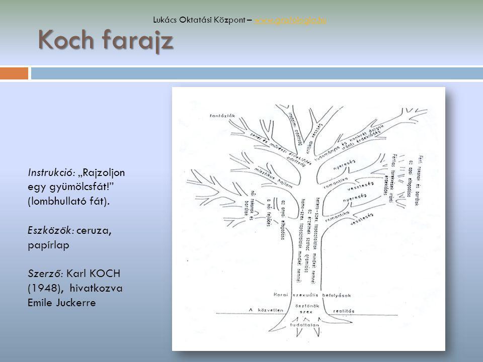 """Koch farajz Instrukció: """"Rajzoljon egy gyümölcsfát!"""" (lombhullató fát). Eszközök: ceruza, papírlap Szerző: Karl KOCH (1948), hivatkozva Emile Juckerre"""